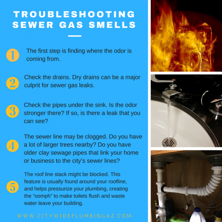 Troubleshooting Sewer Gas Smells