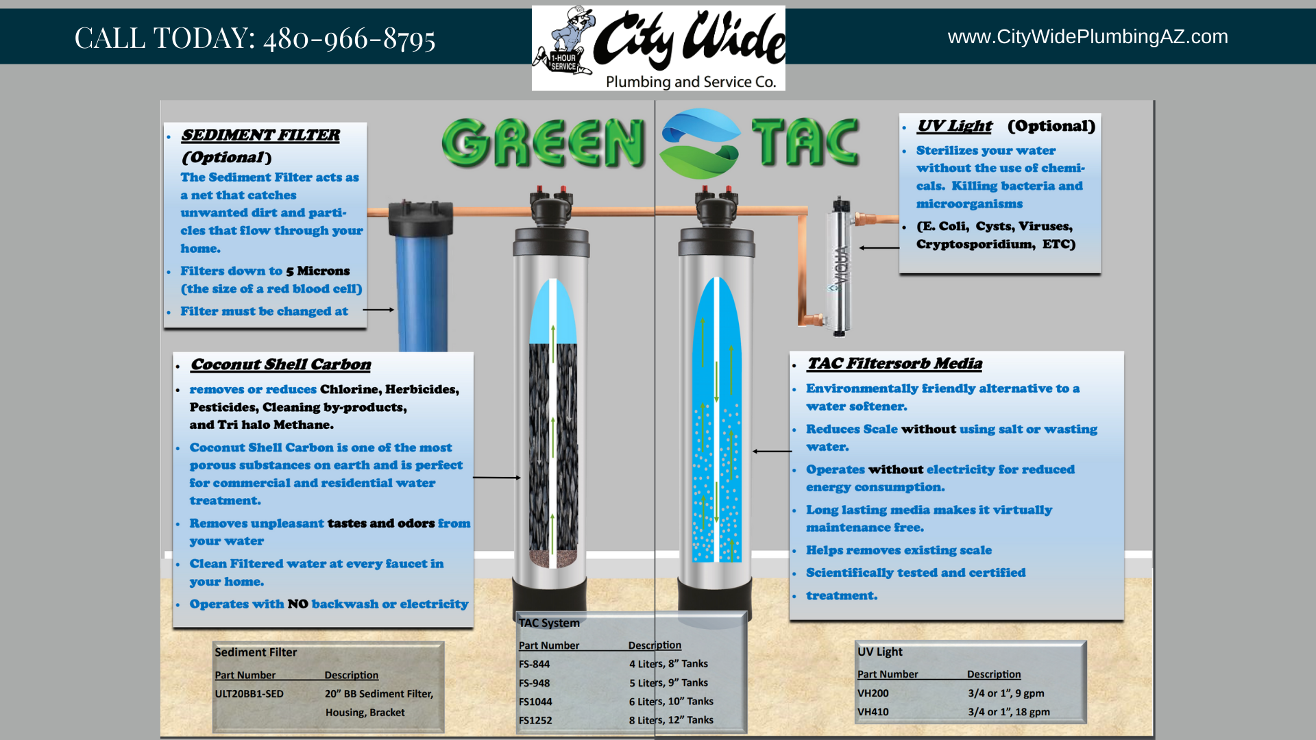 GREEN TAC